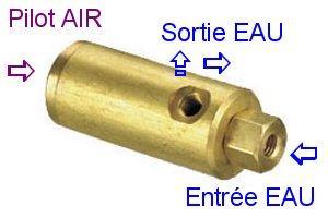 Composants dentaire - Rétracteur d'eau pneumatique -  REF.6-010